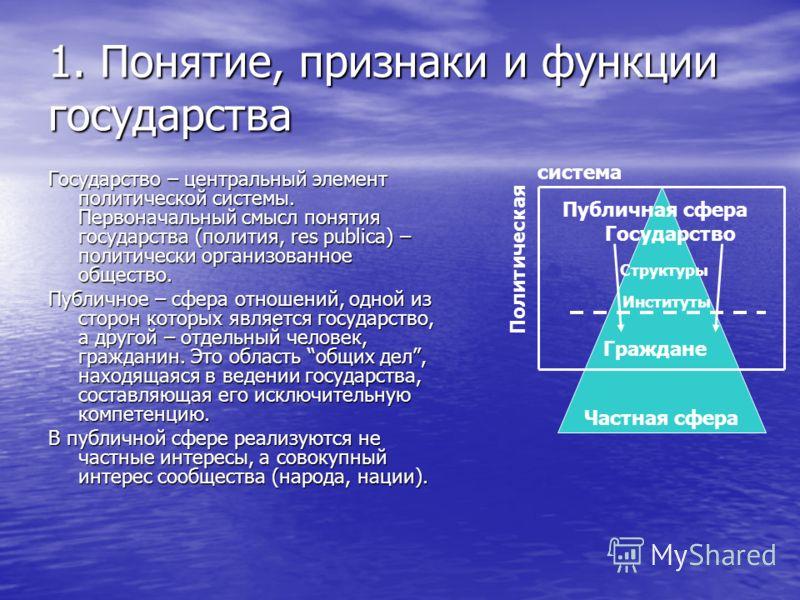 1. Понятие, признаки и функции государства Государство – центральный элемент политической системы. Первоначальный смысл понятия государства (полития, res publica) – политически организованное общество. Публичное – сфера отношений, одной из сторон кот