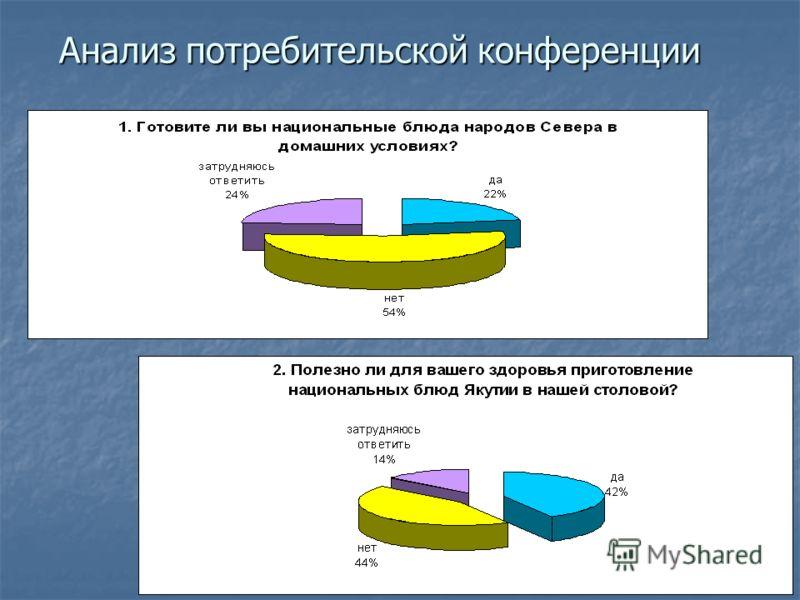 Анализ потребительской конференции