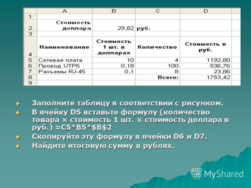 Заполните таблицу в соответствии с рисунком. Заполните таблицу в соответствии с рисунком. В ячейку D5 вставьте формулу (количество товара × стоимость 1 шт. × стоимость доллара в руб.) =C5*B5*$B$2 В ячейку D5 вставьте формулу (количество товара × стои