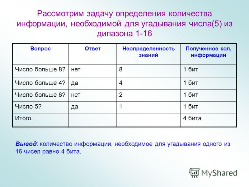 Рассмотрим задачу определения количества информации, необходимой для угадывания числа(5) из дипазона 1-16 ВопросОтветНеопределенность знаний Полученное кол. информации Число больше 8?нет81 бит Число больше 4?да41 бит Число больше 6?нет21 бит Число 5?