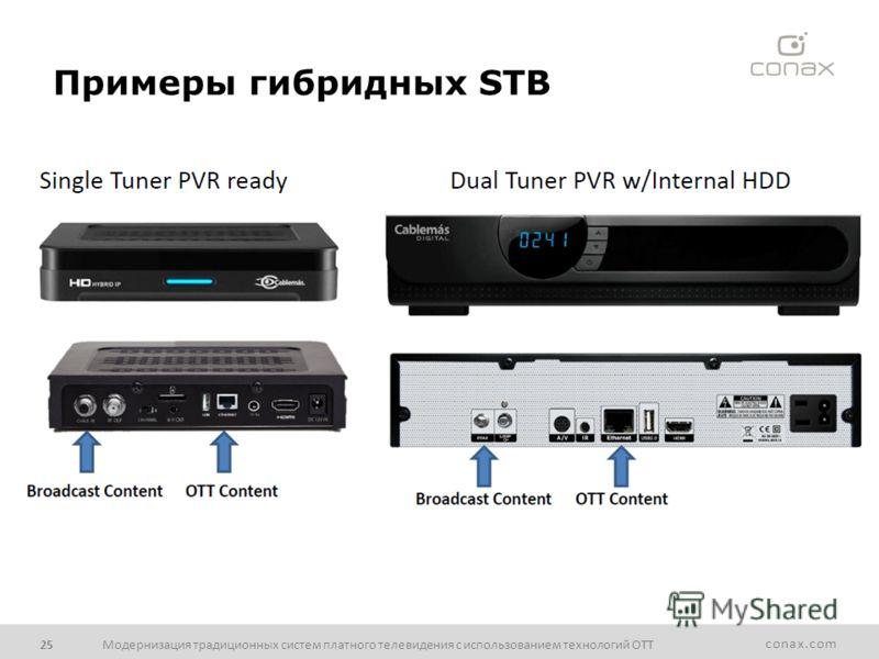 conax.com Модернизация традиционных систем платного телевидения с использованием технологий ОТТ25 Примеры гибридных STB