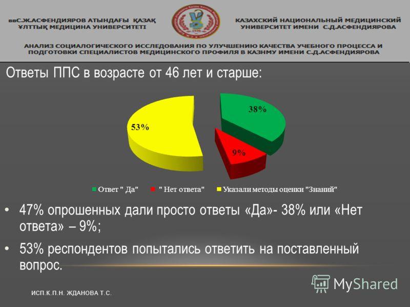 ИСП.К.П.Н. ЖДАНОВА Т.С. Ответы ППС в возрасте от 46 лет и старше: 47% опрошенных дали просто ответы «Да»- 38% или «Нет ответа» – 9%; 53% респондентов попытались ответить на поставленный вопрос.