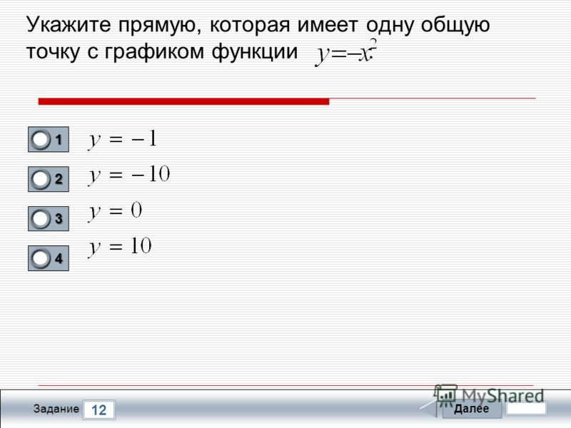 Далее 12 Задание 1111 2222 3333 4444 Укажите прямую, которая имеет одну общую точку с графиком функции.