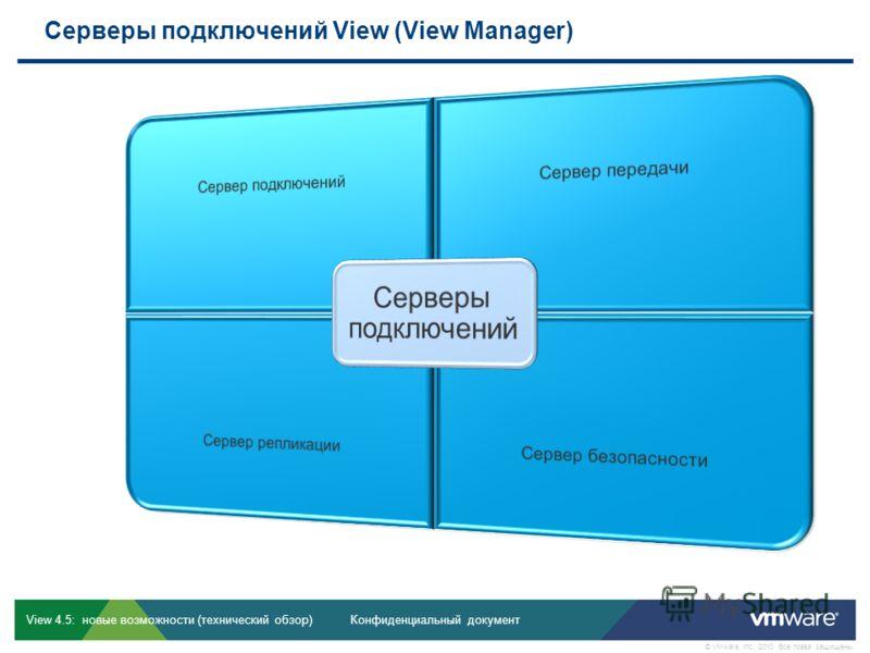 Конфиденциальный документ © VMware, Inc., 2010. Все права защищены. View 4.5: новые возможности (технический обзор) Серверы подключений View (View Manager) View 4.5: дельта-курс, редакция 1.0