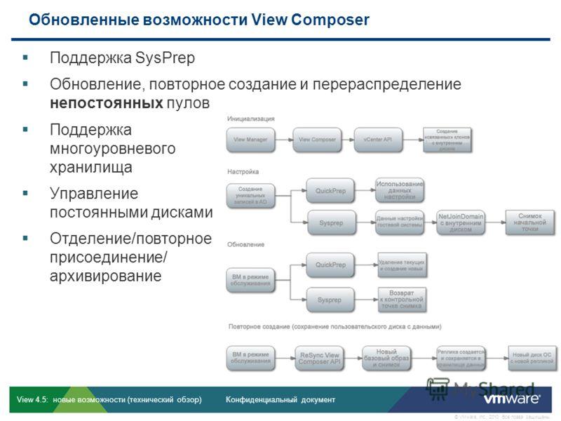 Конфиденциальный документ © VMware, Inc., 2010. Все права защищены. View 4.5: новые возможности (технический обзор) Обновленные возможности View Composer Поддержка SysPrep Обновление, повторное создание и перераспределение непостоянных пулов Поддержк