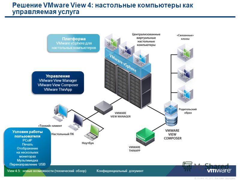 Конфиденциальный документ © VMware, Inc., 2010. Все права защищены. View 4.5: новые возможности (технический обзор) Решение VMware View 4: настольные компьютеры как управляемая услуга Платформа VMware vSphere для настольных компьютеров Платформа VMwa