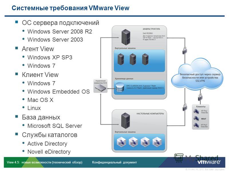 Конфиденциальный документ © VMware, Inc., 2010. Все права защищены. View 4.5: новые возможности (технический обзор) Системные требования VMware View ОС сервера подключений Windows Server 2008 R2 Windows Server 2003 Агент View Windows XP SP3 Windows 7