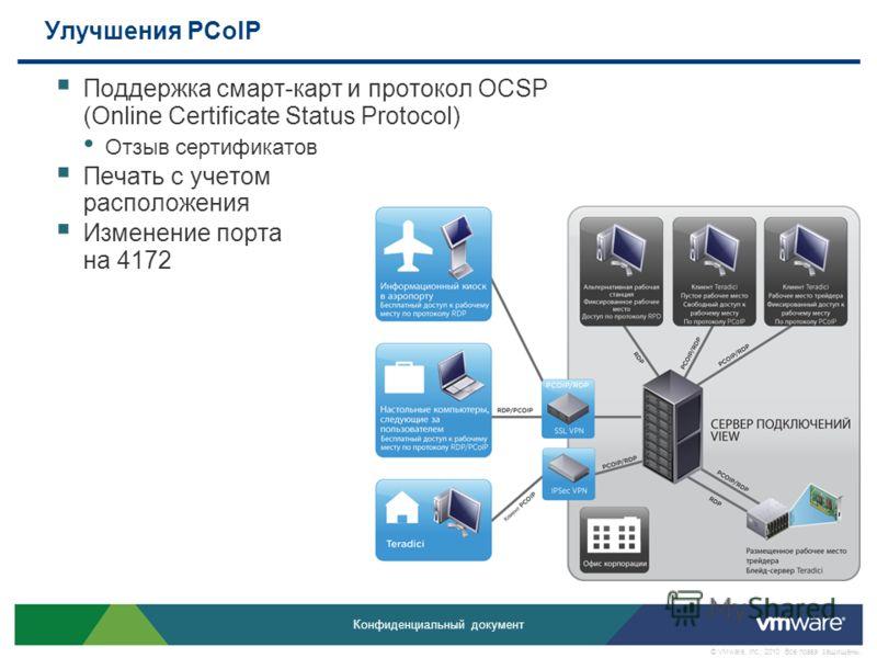 Конфиденциальный документ © VMware, Inc., 2010. Все права защищены. Улучшения PCoIP Поддержка смарт-карт и протокол OCSP (Online Certificate Status Protocol) Отзыв сертификатов Печать с учетом расположения Изменение порта на 4172