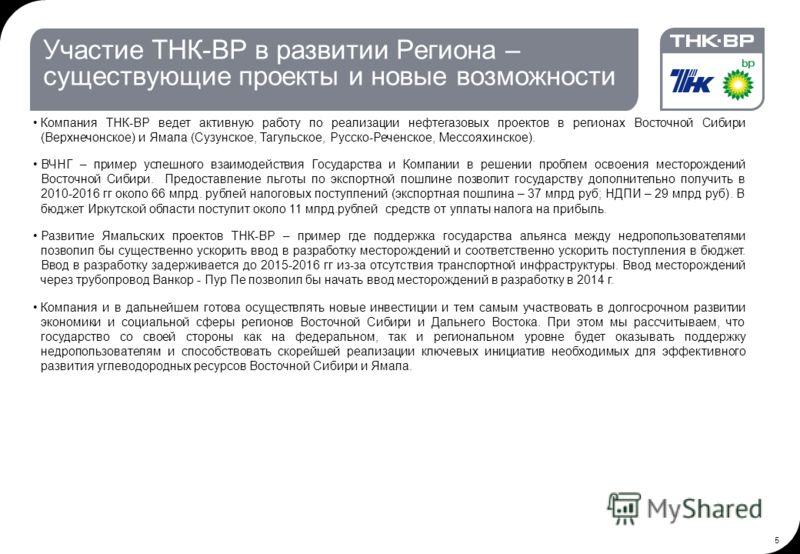 5 5 Участие ТНК-ВР в развитии Региона – существующие проекты и новые возможности Компания ТНК-BP ведет активную работу по реализации нефтегазовых проектов в регионах Восточной Сибири (Верхнечонское) и Ямала (Сузунское, Тагульское, Русско-Реченское, М