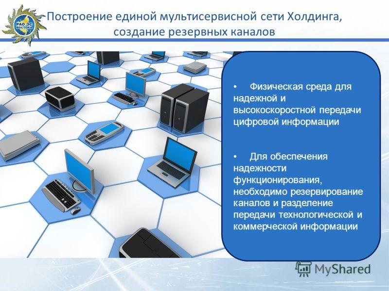 Построение единой мультисервисной сети Холдинга, создание резервных каналов Физическая среда для надежной и высокоскоростной передачи цифровой информации Для обеспечения надежности функционирования, необходимо резервирование каналов и разделение пере