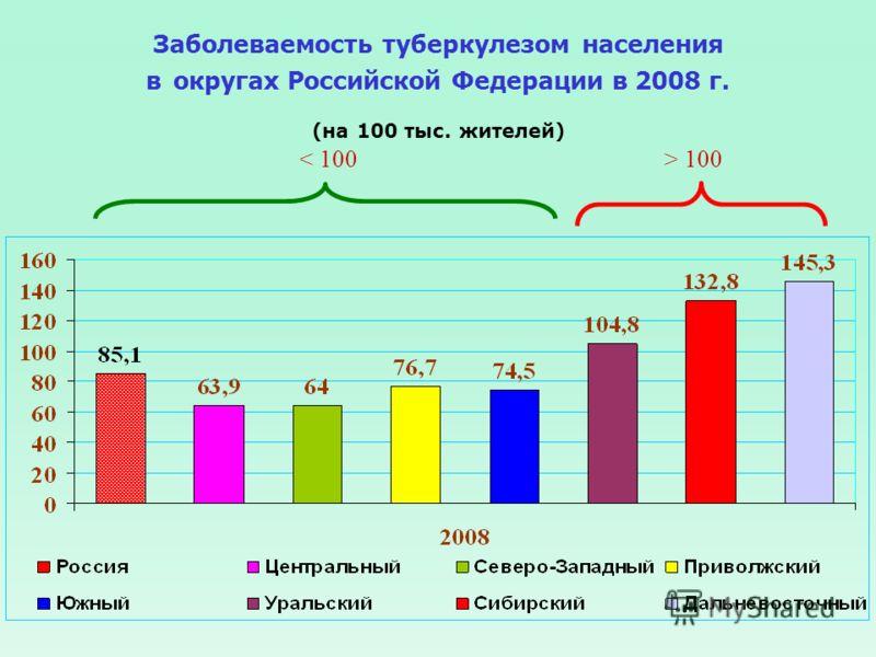 Заболеваемость туберкулезом населения в округах Российской Федерации в 2008 г. (на 100 тыс. жителей) < 100> 100