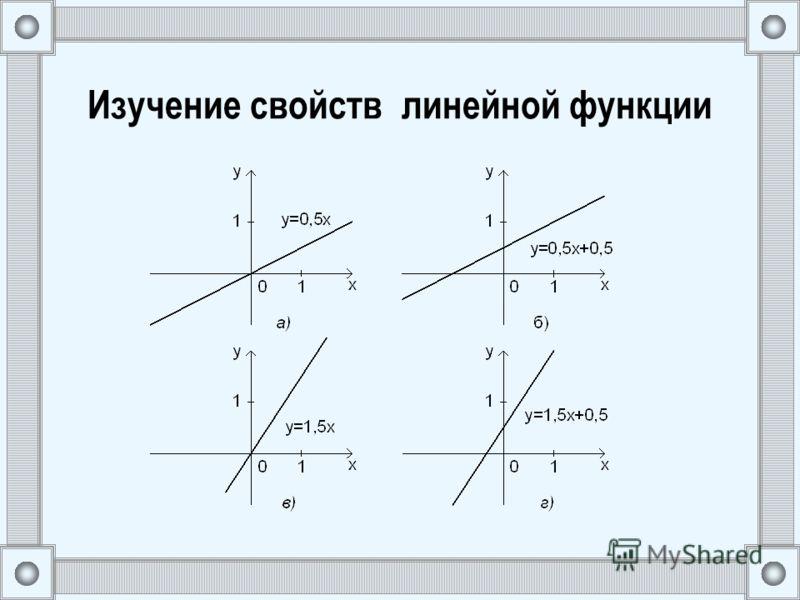 Изучение свойств линейной функции