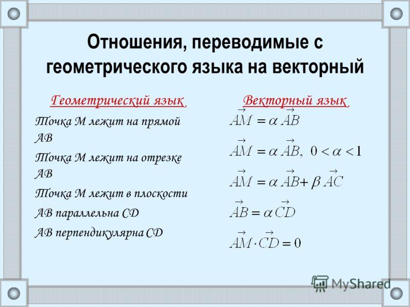 Отношения, переводимые с геометрического языка на векторный Геометрический язык Точка М лежит на прямой АВ Точка М лежит на отрезке АВ Точка М лежит в плоскости АВ параллельна СД АВ перпендикулярна СД Векторный язык