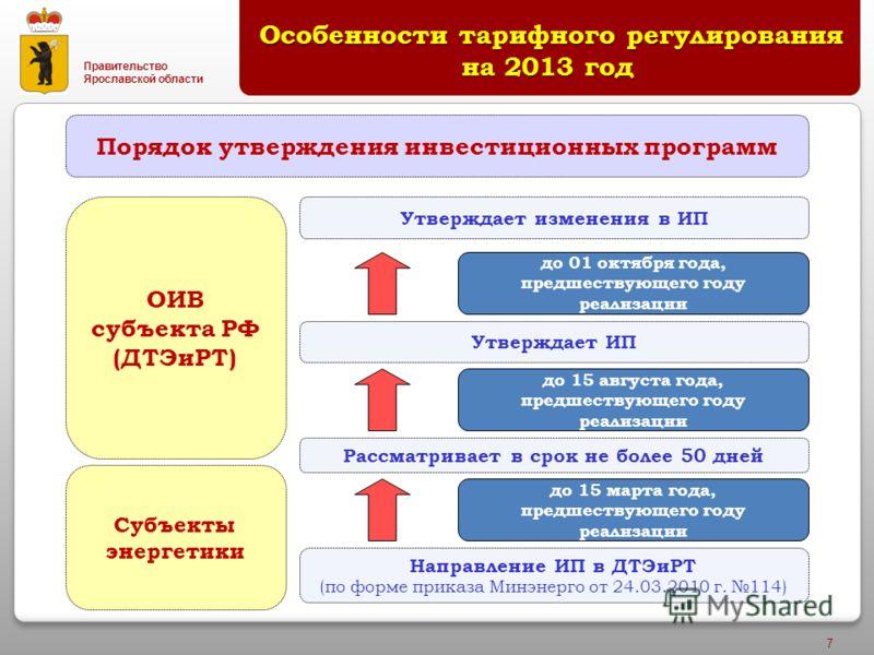 Правительство Ярославской области 7 Особенности тарифного регулирования на 2013 год Особенности тарифного регулирования на 2013 год Порядок утверждения инвестиционных программ Рассматривает в срок не более 50 дней ОИВ субъекта РФ (ДТЭиРТ) до 15 марта