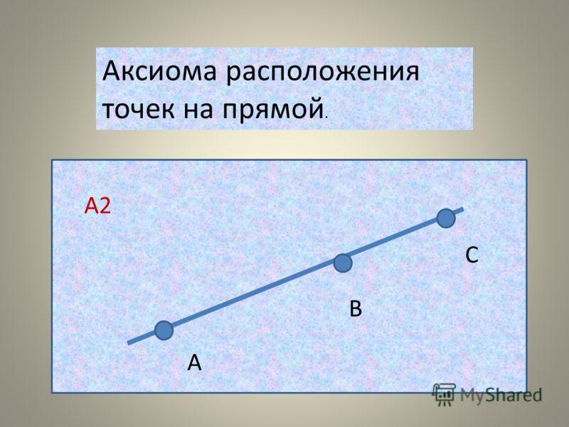 Аксиома расположения точек на прямой. А2 А В С
