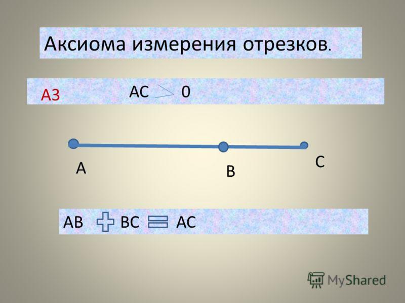 Аксиома измерения отрезков. А В С А2 АВ ВС АС АС 0 А3