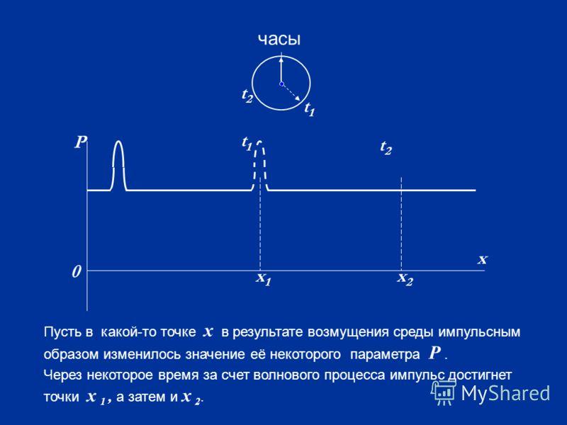 x1x1 x2x2 x P t1t1 t2t2 часы t1t1 t2t2 0 Пусть в какой-то точке х в результате возмущения среды импульсным образом изменилось значение её некоторого параметра Р. Через некоторое время за счет волнового процесса импульс достигнет точки х 1, а затем и