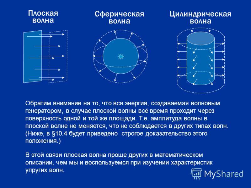 Сферическая волна Цилиндрическая волна Плоская волна Обратим внимание на то, что вся энергия, создаваемая волновым генератором, в случае плоской волны всё время проходит через поверхность одной и той же площади. Т.е. амплитуда волны в плоской волне н