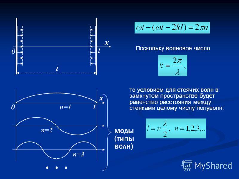 х l l 0 п=1 п=2 п=3 моды (типы волн) l х 0 Поскольку волновое число то условием для стоячих волн в замкнутом пространстве будет равенство расстояния между стенками целому числу полуволн: