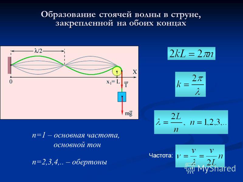n=1 – основная частота, основной тон n=2,3,4,.. – обертоны Образование стоячей волны в струне, закрепленной на обоих концах Частота: