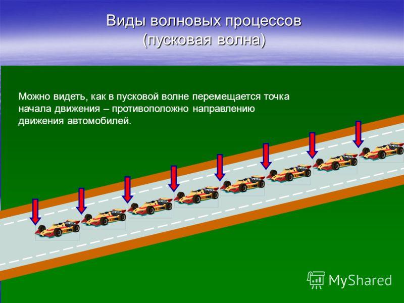 Можно видеть, как в пусковой волне перемещается точка начала движения – противоположно направлению движения автомобилей.