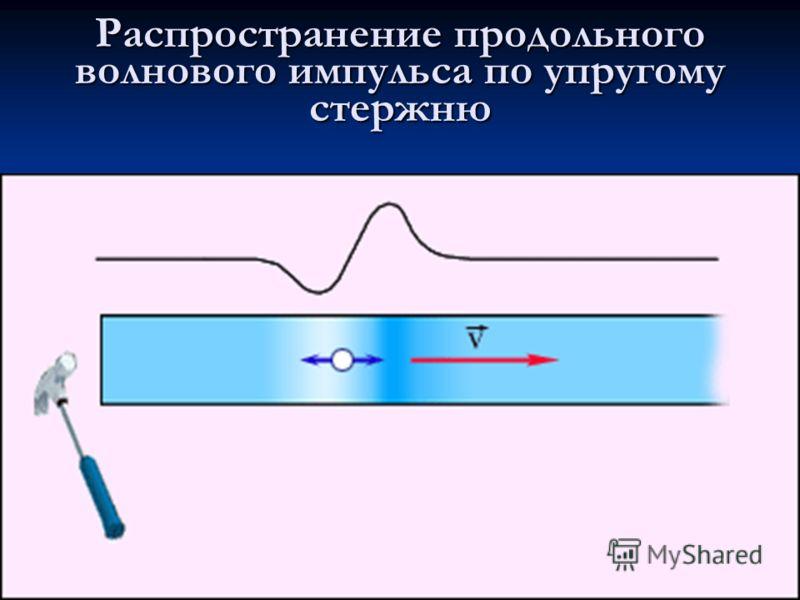 Распространение продольного волнового импульса по упругому стержню