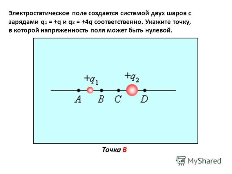 Электростатическое поле создается системой двух шаров с зарядами q 1 = +q и q 2 = +4q соответственно. Укажите точку, в которой напряженность поля может быть нулевой. Точка В