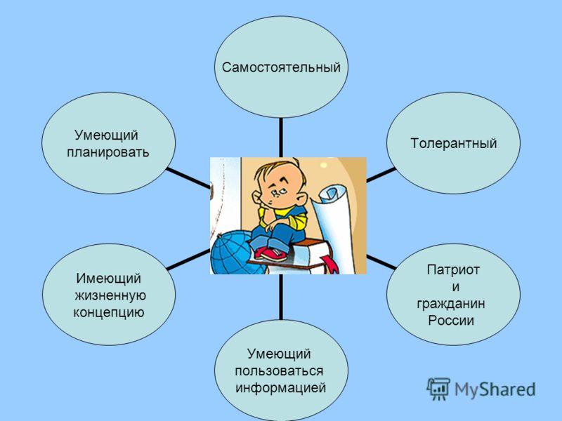 СамостоятельныйТолерантный Патриот и гражданин России Умеющий пользоваться информацией Имеющий жизненную концепцию Умеющий планировать