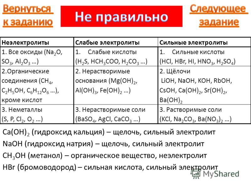 НеэлектролитыСлабые электролитыСильные электролиты 1. Все оксиды (Na 2 O, SO 3, Al 2 O 3 …) 1.Слабые кислоты (H 2 S, HCH 3 COO, H 2 CO 3 …) 1.Сильные кислоты (HCl, HBr, HI, HNO 3, H 2 SO 4 ) 2.Органические соединения (CH 4, C 2 H 5 OH, C 6 H 12 O 6 …