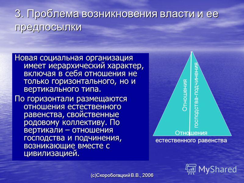 (c)Скоробогацкий В.В., 2006 3. Проблема возникновения власти и ее предпосылки Новая социальная организация имеет иерархический характер, включая в себя отношения не только горизонтального, но и вертикального типа. По горизонтали размещаются отношения