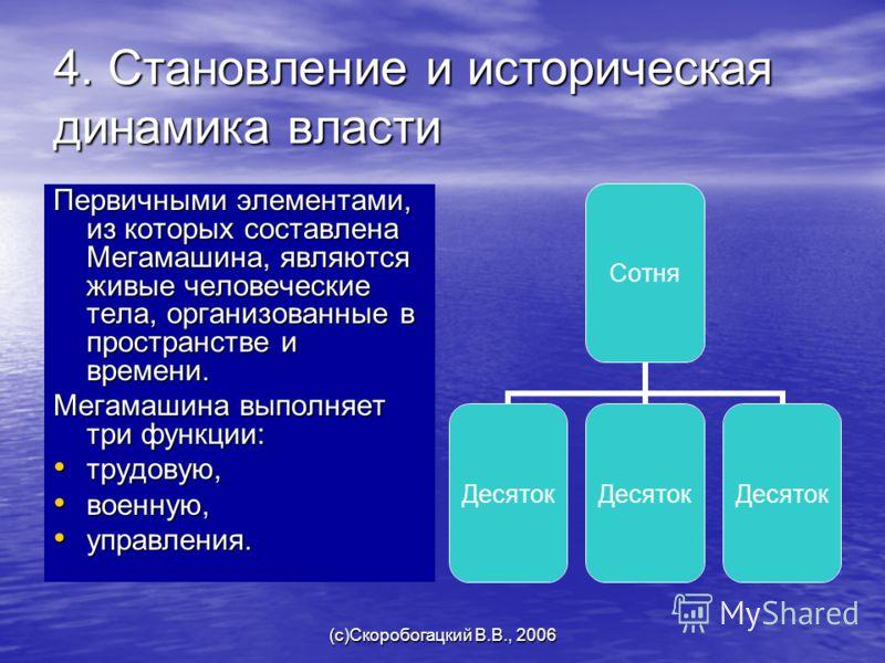 (c)Скоробогацкий В.В., 2006 4. Становление и историческая динамика власти Первичными элементами, из которых составлена Мегамашина, являются живые человеческие тела, организованные в пространстве и времени. Мегамашина выполняет три функции: трудовую,