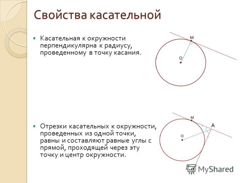 Свойства касательной Касательная к окружности перпендикулярна к радиусу, проведенному в точку касания. Отрезки касательных к окружности, проведенных из одной точки, равны и составляют равные углы с прямой, проходящей через эту точку и центр окружност