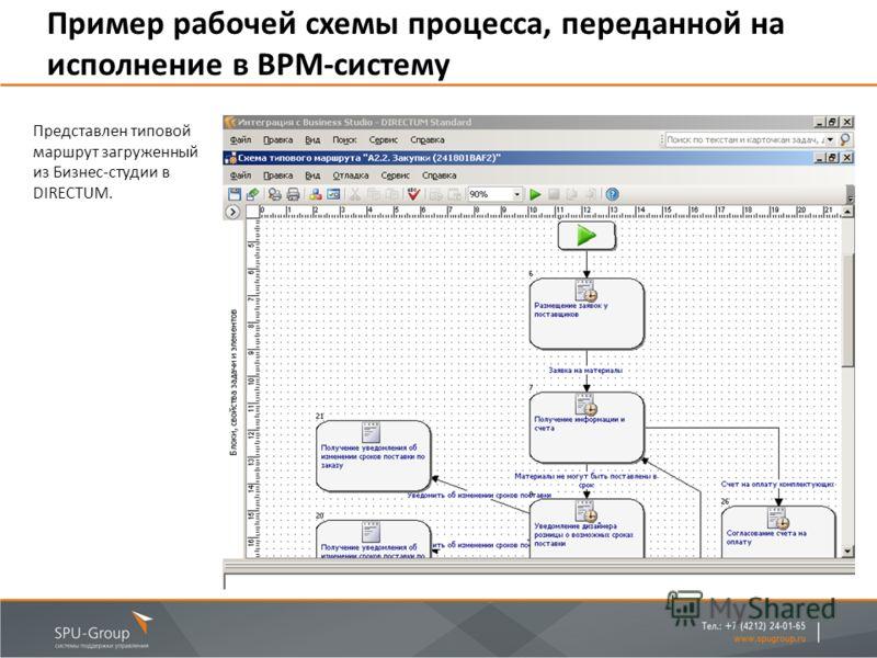 Пример рабочей схемы процесса, переданной на исполнение в BPM-систему Представлен типовой маршрут загруженный из Бизнес-студии в DIRECTUM.