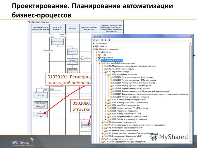 Проектирование. Планирование автоматизации бизнес-процессов Стадии проектирования 1.Описание процессов «как есть» или проектирование «с нуля». 2.Встраивание в процессы действий сотрудников, связанных с работой в ИС. 3.Установление соответствия между