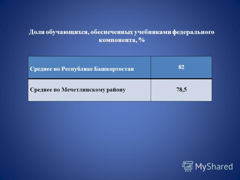 Среднее по Республике Башкортостан 82 Среднее по Мечетлинскому району78,5 Доля обучающихся, обеспеченных учебниками федерального компонента, %
