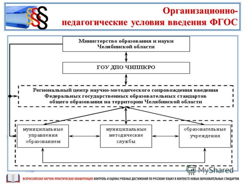 Организационно- педагогические условия введения ФГОС