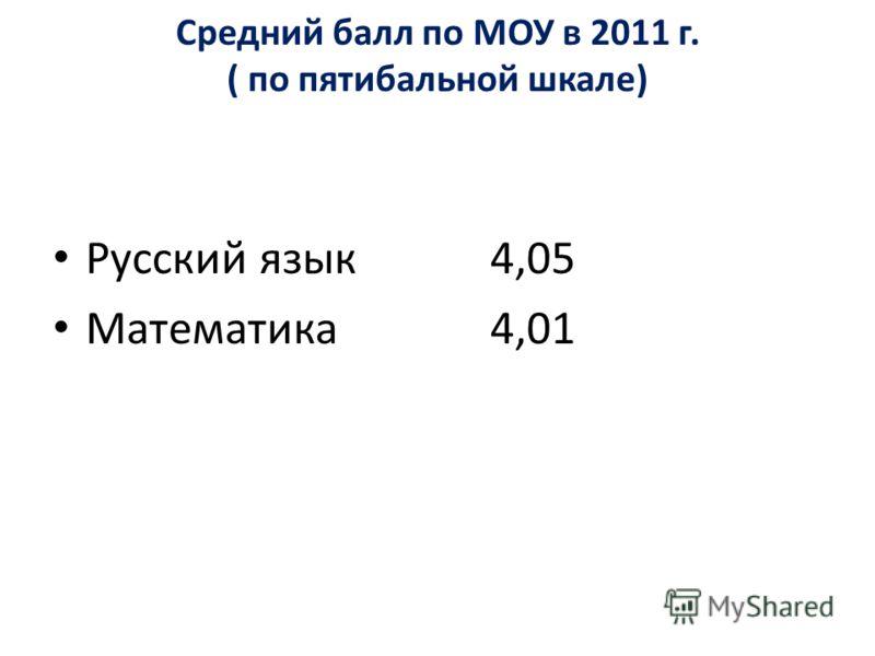 Средний балл по МОУ в 2011 г. ( по пятибальной шкале) Русский язык4,05 Математика4,01