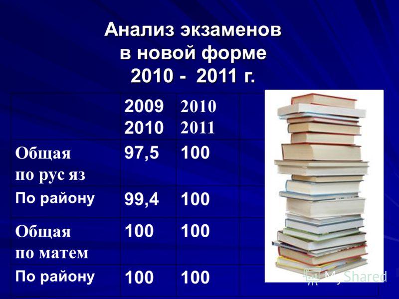 Анализ экзаменов в новой форме 2010 - 2011 г. 2009 2010 2010 2011 Общая по рус яз 97,5100 По району 99,4100 Общая по матем 100 По району 100