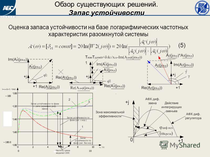 Оценка запаса устойчивости на базе логарифмических частотных характеристик разомкнутой системы (5) Запас устойчивости Обзор существующих решений. Запас устойчивости