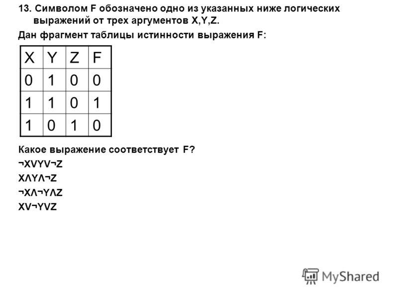 13. Символом F обозначено одно из указанных ниже логических выражений от трех аргументов X,Y,Z. Дан фрагмент таблицы истинности выражения F: Какое выражение соответствует F? ¬XVYV¬Z XΛYΛ¬Z ¬XΛ¬YΛZ XV¬YVZ XYZF 0100 1101 1010