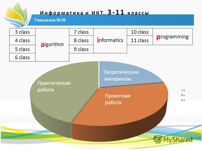Информатика и ИКТ. 3-11 классы 3 class 7 class 10 class p rogramming 4 class a lgorithm 8 class i nformatics 11 class 5 class9 class 6 class