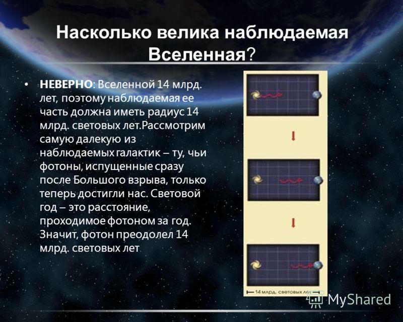 Насколько велика наблюдаемая Вселенная? НЕВЕРНО: Вселенной 14 млрд. лет, поэтому наблюдаемая ее часть должна иметь радиус 14 млрд. световых лет.Рассмотрим самую далекую из наблюдаемых галактик – ту, чьи фотоны, испущенные сразу после Большого взрыва,
