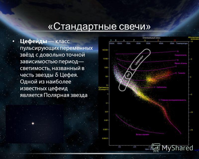«Стандартные свечи» Цефеи́ды класс пульсирующих переменных звёзд с довольно точной зависимостью период светимость, названный в честь звезды δ Цефея. Одной из наиболее известных цефеид является Полярная звезда