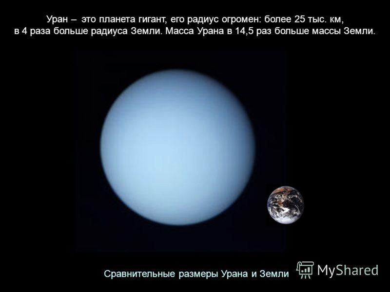 Уран – это планета гигант, его радиус огромен: более 25 тыс. км, в 4 раза больше радиуса Земли. Масса Урана в 14,5 раз больше массы Земли. Сравнительные размеры Урана и Земли