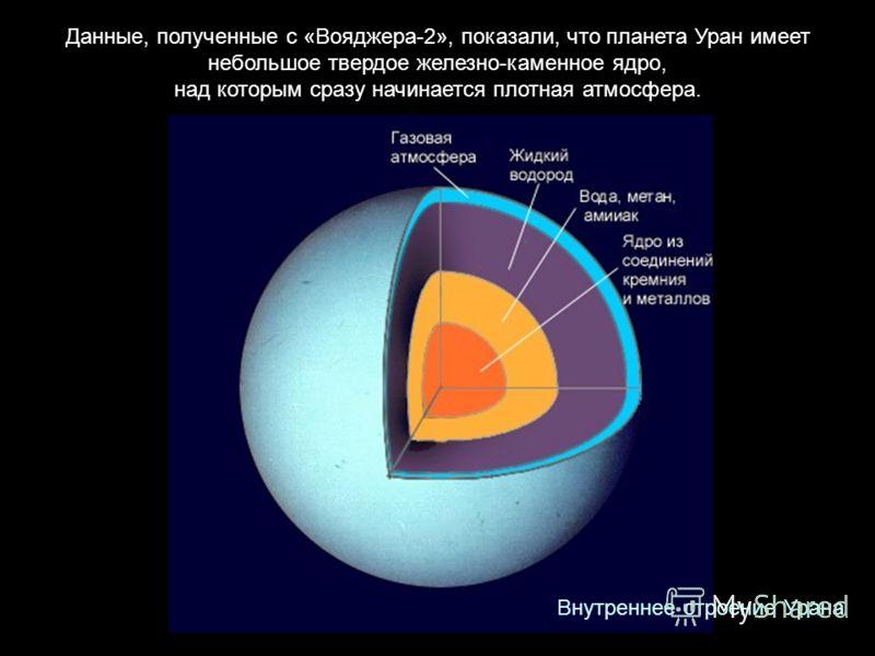 Данные, полученные с «Вояджера-2», показали, что планета Уран имеет небольшое твердое железно-каменное ядро, над которым сразу начинается плотная атмосфера. Внутреннее строение Урана