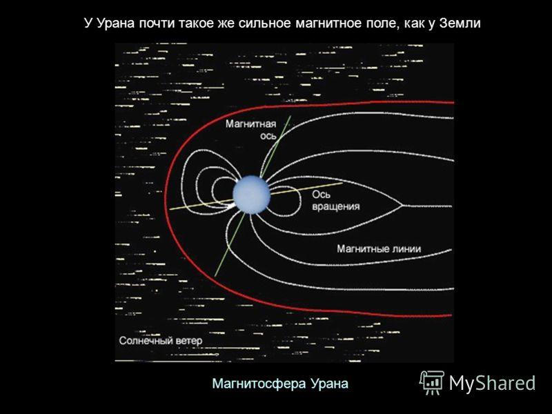 У Урана почти такое же сильное магнитное поле, как у Земли Магнитосфера Урана