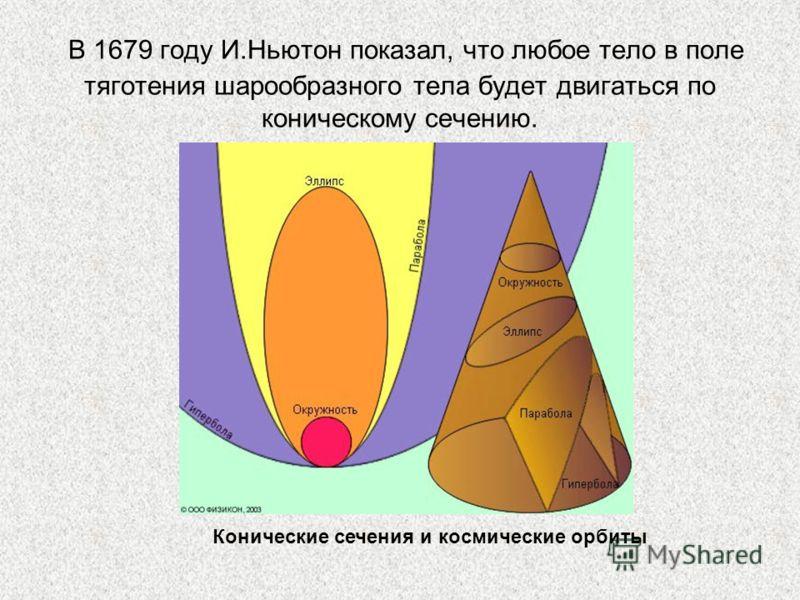 В 1679 году И.Ньютон показал, что любое тело в поле тяготения шарообразного тела будет двигаться по коническому сечению. Конические сечения и космические орбиты