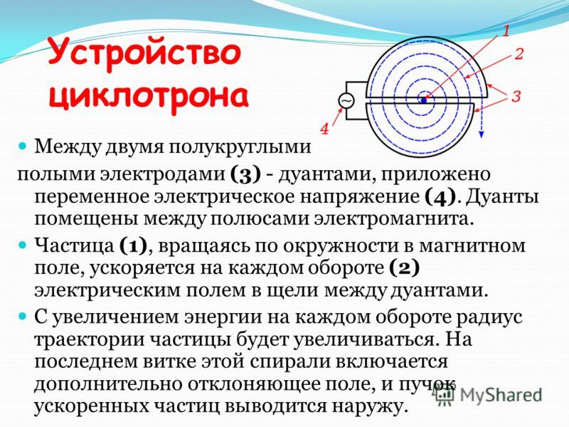Устройство циклотрона Между двумя полукруглыми полыми электродами (3) - дуантами, приложено переменное электрическое напряжение (4). Дуанты помещены между полюсами электромагнита. Частица (1), вращаясь по окружности в магнитном поле, ускоряется на ка