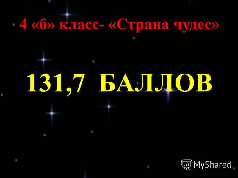 4 «б» класс- «Страна чудес» 131,7 БАЛЛОВ