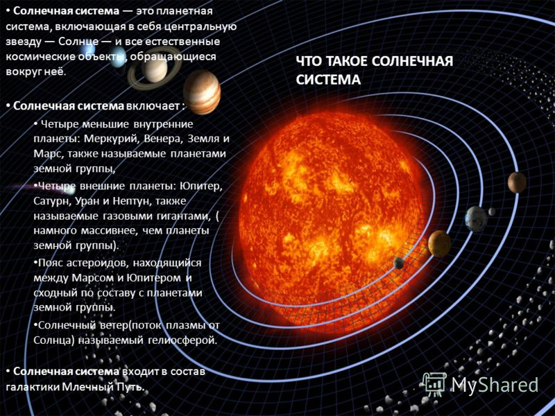 ЧТО ТАКОЕ СОЛНЕЧНАЯ СИСТЕМА Солнечная система это планетная система, включающая в себя центральную звезду Солнце и все естественные космические объекты, обращающиеся вокруг неё. Солнечная система включает : Четыре меньшие внутренние планеты: Меркурий